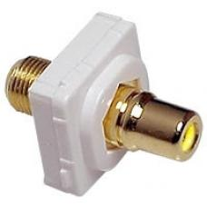 Australian Flush Plate Mounted RCA Female to F-Type Female Connector - Yellow P4646YEL